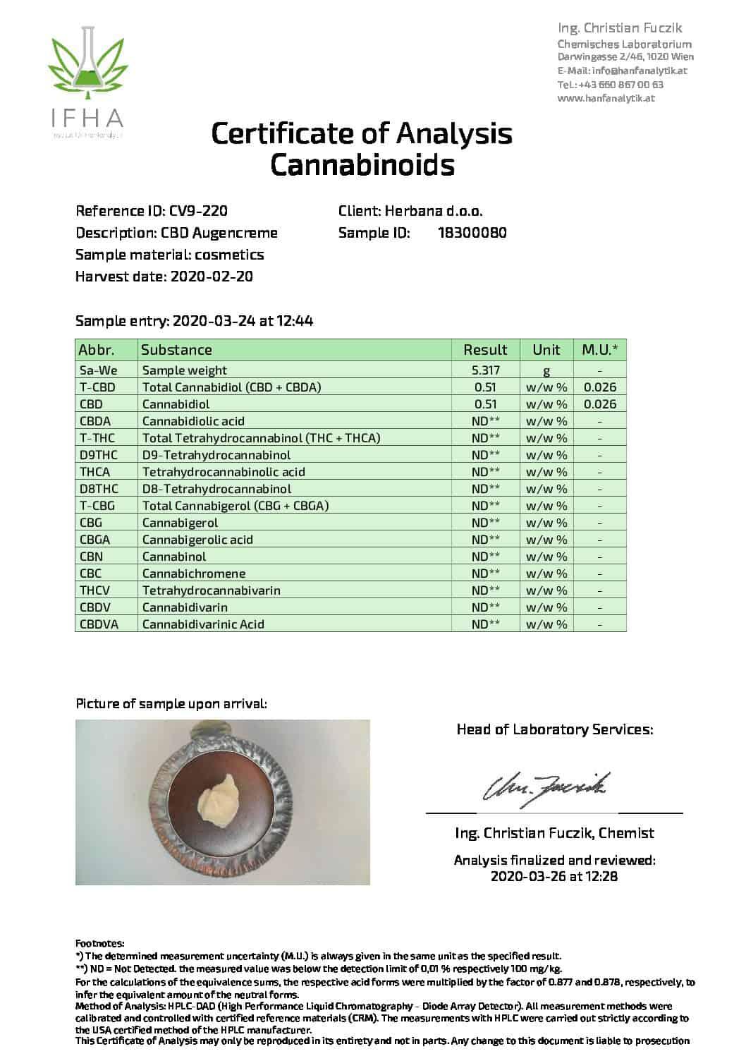 cbd магазин - premium analysenzertifikat augencreme 03 2020 pdf