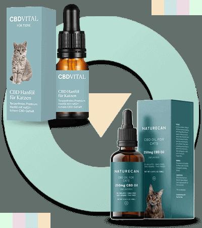 масло за котки с конопен екстракт